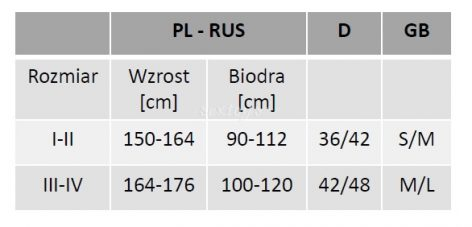 tabela rozmiarów diva